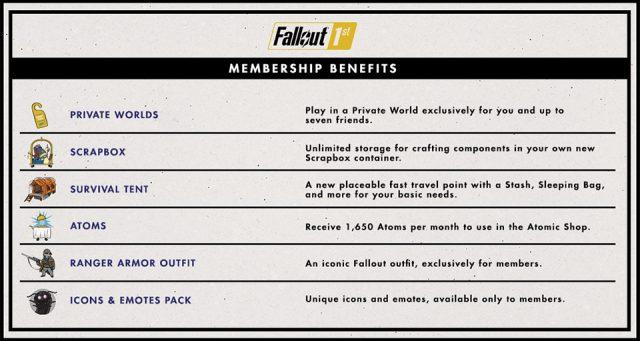 Fallout76_Fallout1st_Benefits